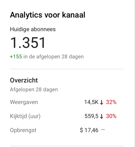 Passief inkomen genereren met YouTube